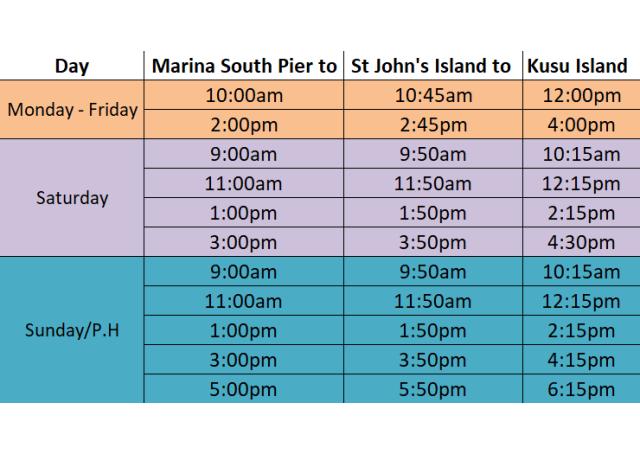 St John's & Kusu Island Ferry Trip